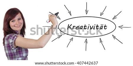 Kreativitaet - german word for creativity - young businesswoman drawing information concept on whiteboard.  - stock photo
