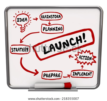 Launch word on a dry erase board with steps for a successful new business start including idea, brainstorm, plan, strategy, prepare, implement, action - stock photo