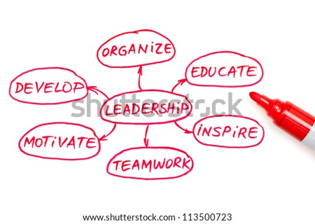 Leadership flow chart written with red marker on white board - stock photo