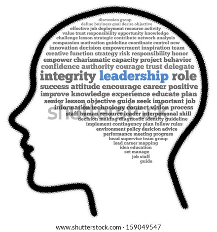 Leadership integrity in head shape words cloud - stock photo