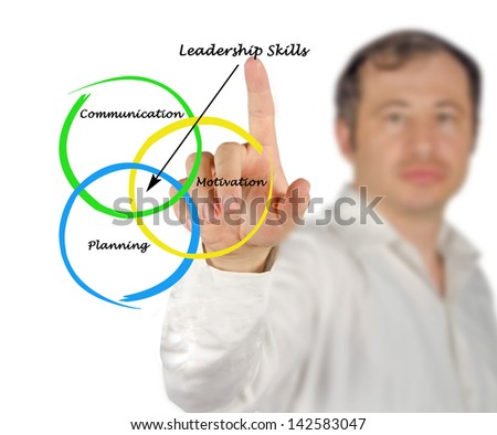 Leadership skills - stock photo