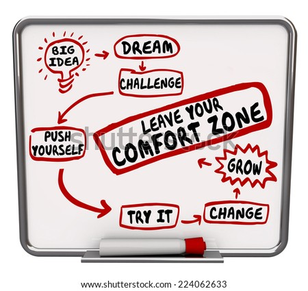 Leave Your Comfort Zone plan or diagram flowchart showing how to change, grow and push yourself to improve and succeed - stock photo