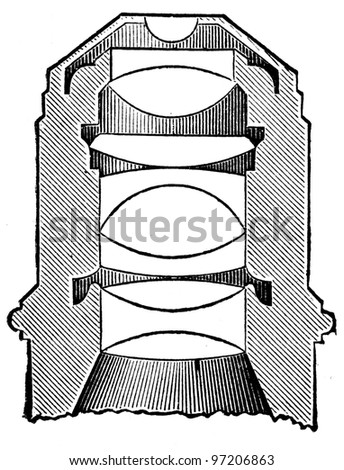 lens of the microscope - an illustration of the encyclopedia publishers Education, St. Petersburg, Russian Empire, 1896 - stock photo