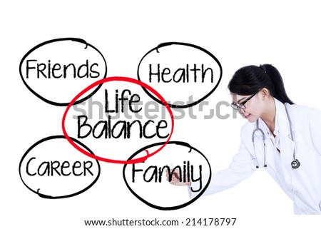 Life balance concept with doctor writes all of life elements, career, family, health, and friends - stock photo