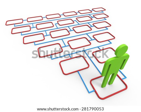 Life Choices Representing Option Decision And Path - stock photo