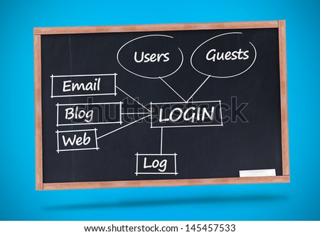 Login terms written with a chalk on blackboard against blue background - stock photo