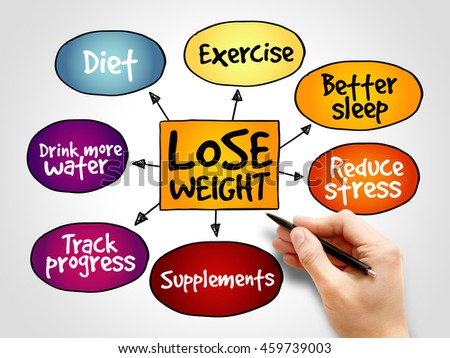 Lose weight mind map concept - stock photo