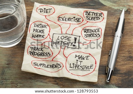 lose weight mindmap - a sketch drawing on cocktail napkin with a glass of water and pen - stock photo