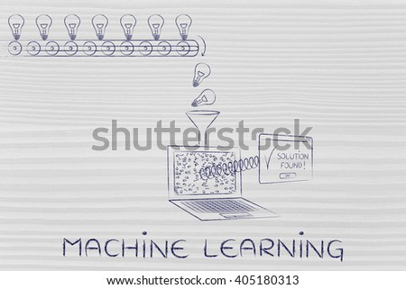 machine learning: processing ideas and data into solutions, with production line, funnel and laptop - stock photo