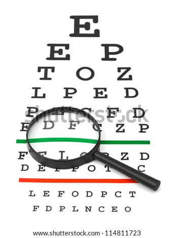 Magnifier on eyesight test chart isolated on white background - stock photo