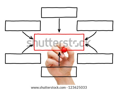 Male hand drawing blank flow chart on transparent wipe board. - stock photo