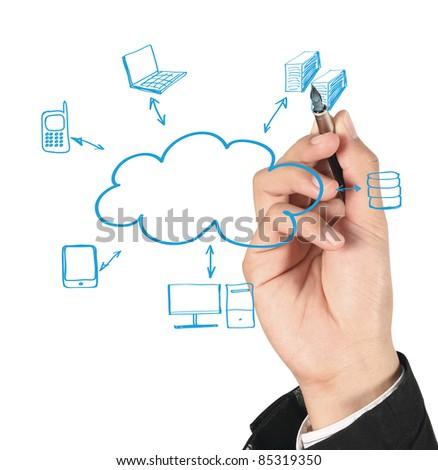 man drawing a Cloud Computing diagram - stock photo
