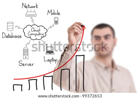 Man drawing a cloud computing diagram on the whiteboard, isolated in white - stock photo