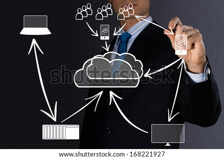 man's hand draws a picture of the concept of high-tech cloud technologies - stock photo