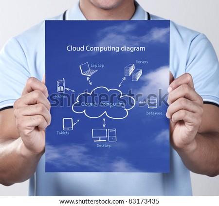 man showing a Cloud Computing diagram - stock photo
