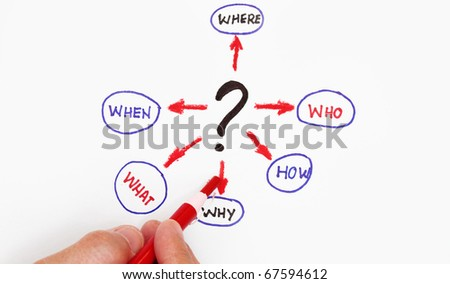 Many questions: When What Which What Why and How - stock photo