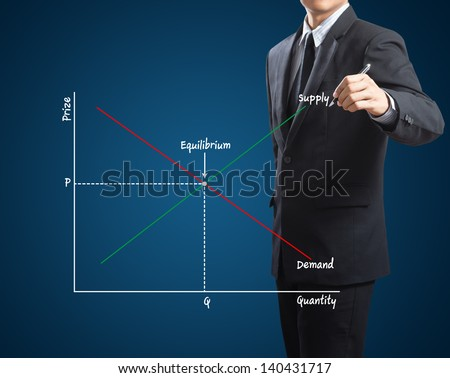 market economics concept with cross of supply and demand - stock photo