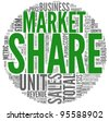 Market share and sales concept in word tag cloud on white background - stock photo