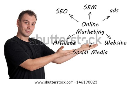 Marketing concept: businessman introduce online marketing schema on whiteboard - stock photo