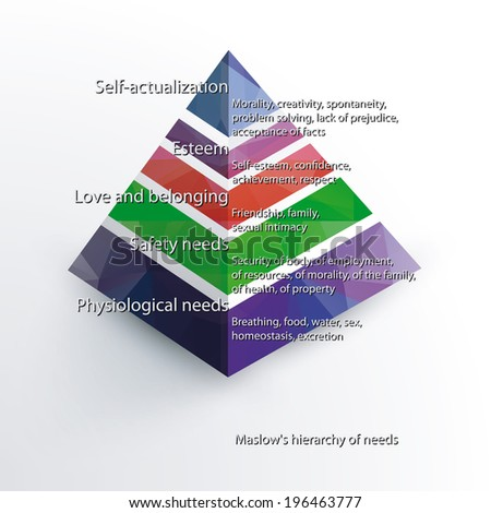 Maslow's hierarchy of needs 3d with polygonal fill of segments. Raster version. - stock photo