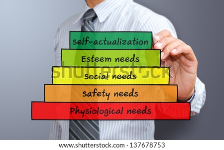 Maslow s pyramid of needs - analysis of human needs and position them in a hierarchy - stock photo