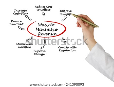 Maximize Your Revenue Cycle  - stock photo