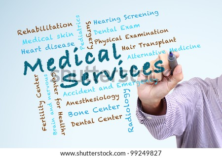 Medical Services concept and other related words. written on white board - stock photo