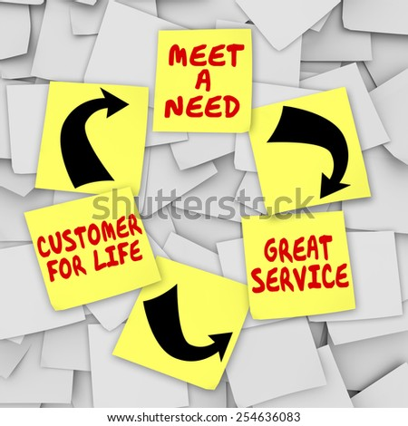 Meet a Need, Great Service and Customer for Life words written on sticky notes in a diagram showing a process or system for marketing and growing your business - stock photo