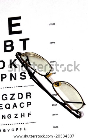 modern eyeglasses resting on eyechart with frame closed - stock photo