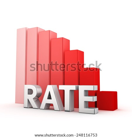 Moving down red bar graph of Rate on white. Recession and crisis concept. - stock photo