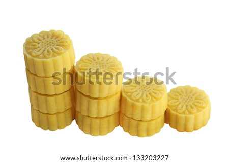 Mung bean cakes in graph bar char, concepts reduces sweet food - stock photo