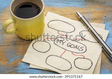 my goals - setting goals concept - blank flowchart sketched on a cocktail napkin with a cup of coffee - stock photo