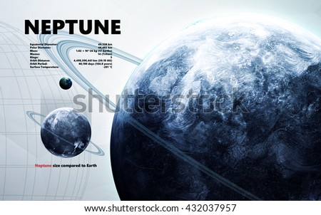 Neptune. Minimalistic style set of planets in the solar system. Elements of this image furnished by NASA - stock photo