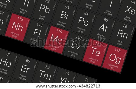 Nihonium 113, Moscovium 115, Tennessine 115 and Oganesso 118 - new chemical elements in the periodic table - stock photo