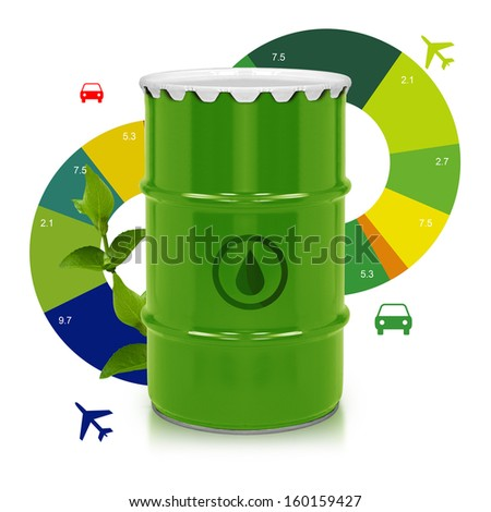 Oil and Petroleum Barrel on white isolated background.  - stock photo