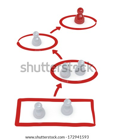 one path with some pawns along it. the red pawn is the winner, concept of competition and challenge (3d render) - stock photo