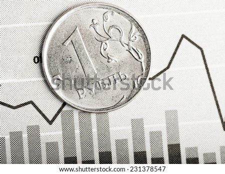 One rouble coin on fluctuating graph. Rate of the Russian rouble (shallow DOF)  - stock photo