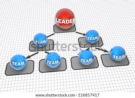 Organization chart concept - stock photo