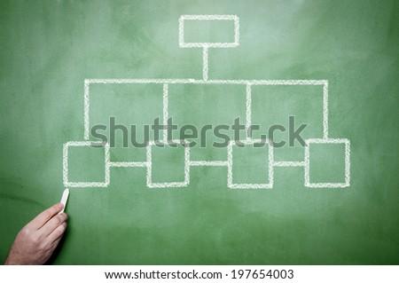 Organization chart on the blackboard - stock photo