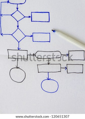 Organizational charts and graphs for business abstract - stock photo