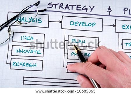 Organizational & Planning charts & business graphs - stock photo