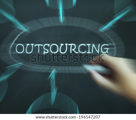 Outsourcing Diagram Meaning Freelance Workers And Contractors - stock photo