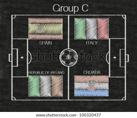 Participating teams of Group C of Europe's biggest soccer competition written on blackboard background Easy to edit and use. - stock photo