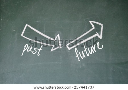 past and future sign on blackboard - stock photo