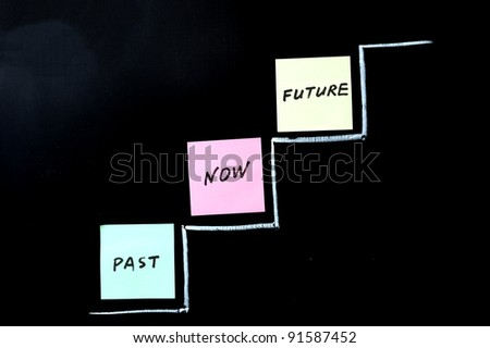 Past, now and future on the notepaper and on the chalkboard - stock photo