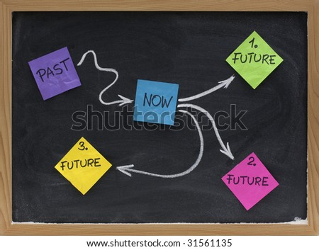 Past, present, and alternative future choices - concept presented with colorful sticky notes, white chalk on blackboard - stock photo