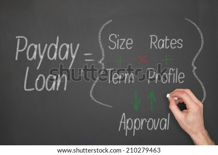 Payday Loan concept formula on a chalkboard - stock photo