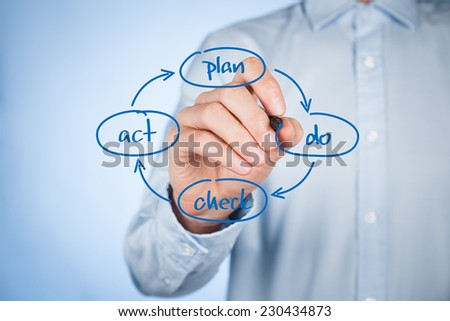 PDCA (plan do check act) cycle - four-step management and business method draw by manager. - stock photo