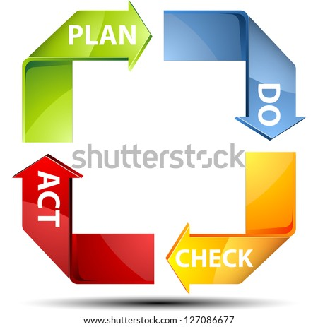 PDCA Plan-Do-Check-Act process - stock photo