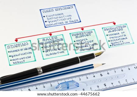pen and pencil in the scheme of technology sales - stock photo